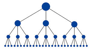 hierarical internal links.png